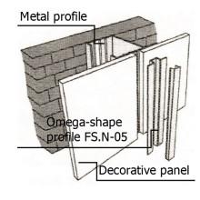 Assembling of omega-shape  profile FS.N-05