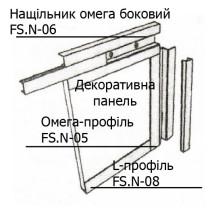 Монтаж нащільника омега боковий FS.N-06